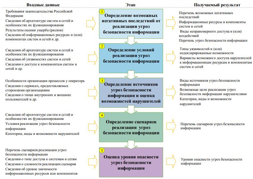 [ComNews] Как решения класса NTA помогают выполнить CIS TOP 20 Controls, фото 1