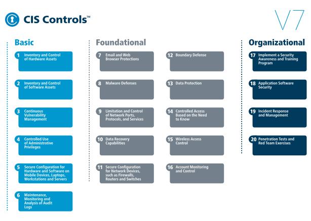 [ComNews] Как решения класса NTA помогают выполнить CIS TOP 20 Controls, фото 2