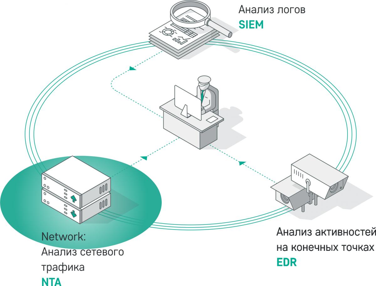 [ComNews] Как обеспечить защиту сетевой инфраструктуры организации, фото 1